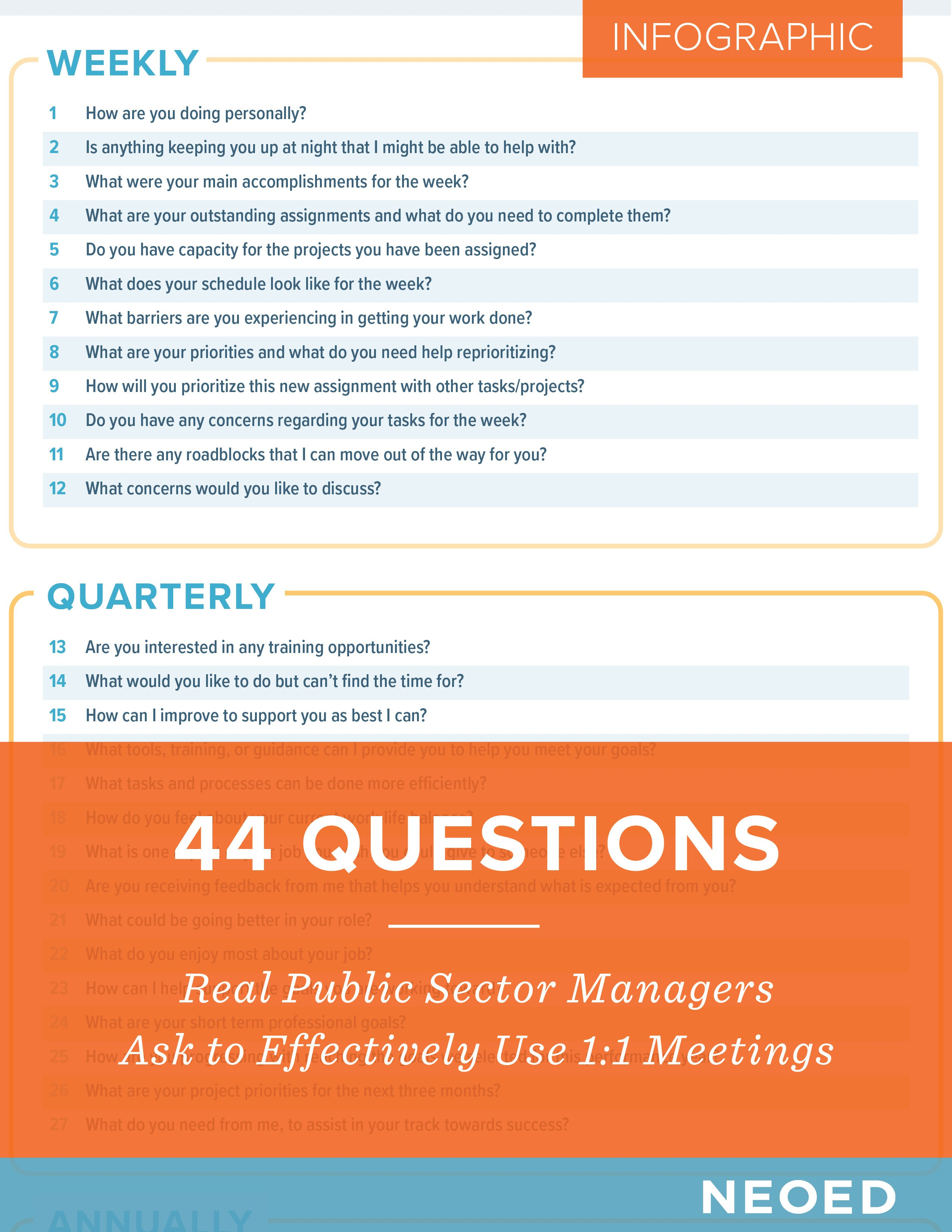 NEOED-Infographic-44-Questions-Thumbnail-1