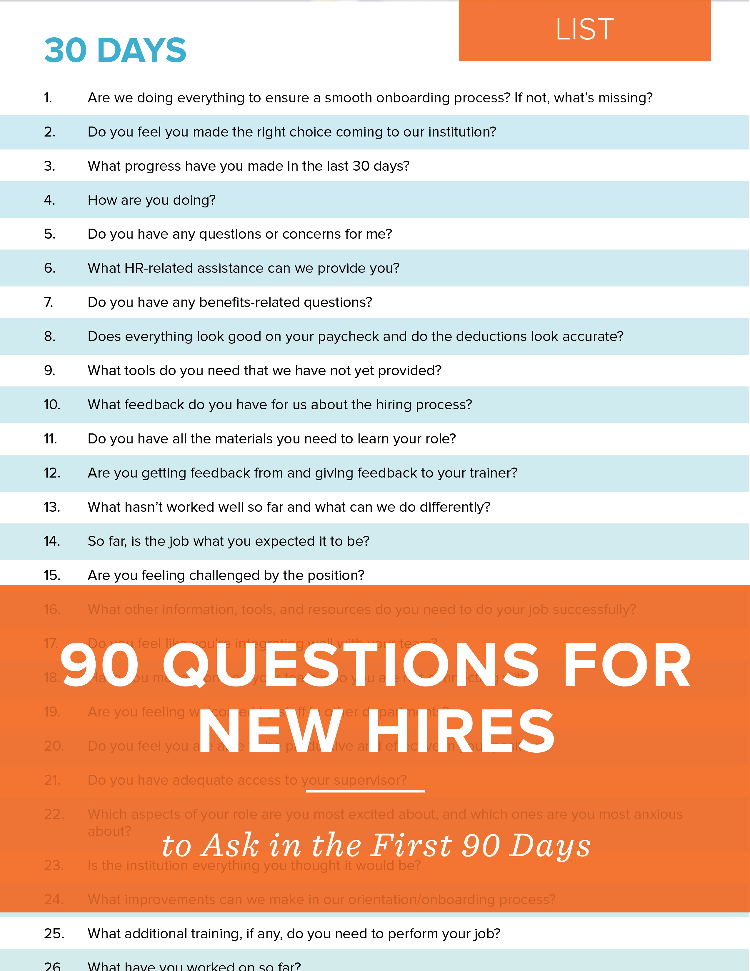 NEOED - 90 Questions List
